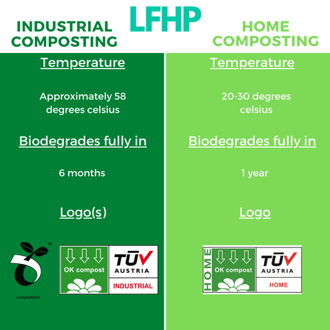 home composting vs industrial composting