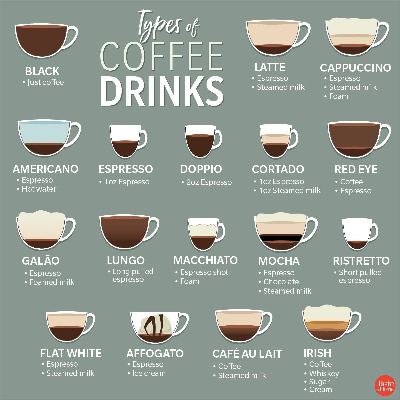 Types of Coffee Drinks - TasteOfHome