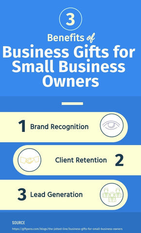 3 Benefits of Business Gifts for Small Business Owners infographic