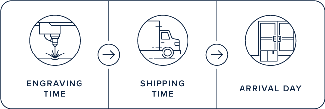 Shipping Speed