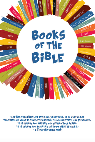 Books of the Bible Memory Verse Poster