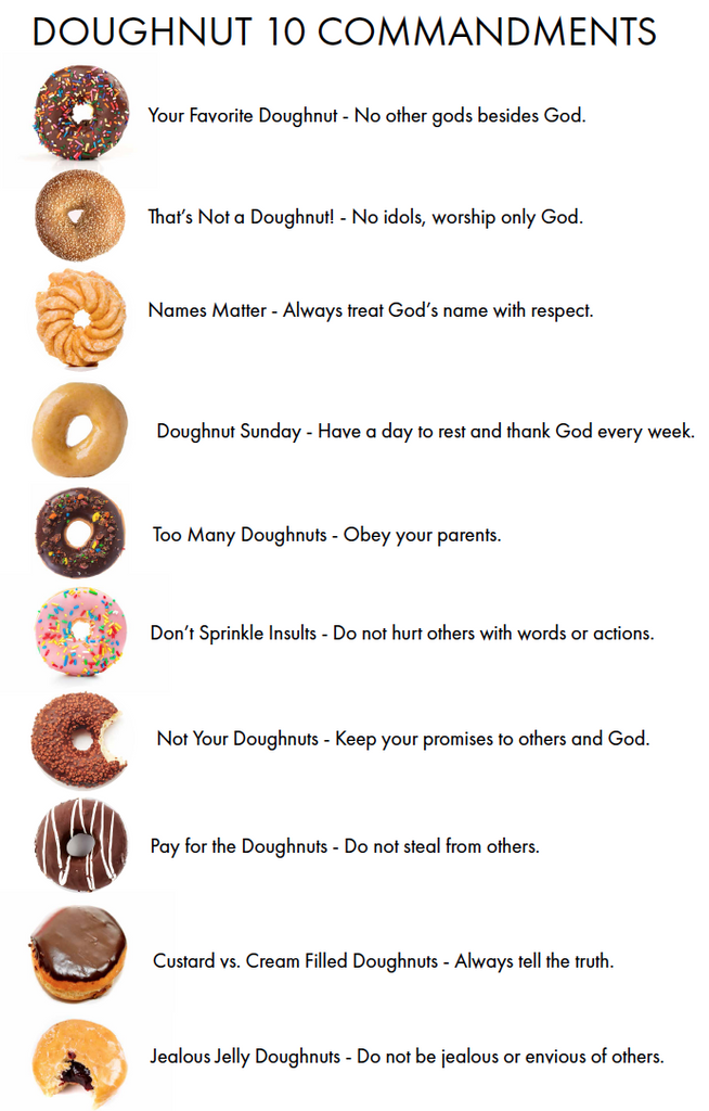 graphic about 10 Commandments for Kids Printable named Doughnuts 10 Commandments Printable