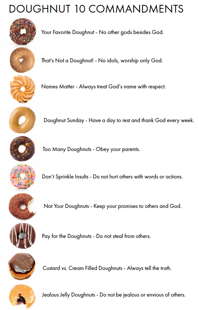 Doughnuts 10 Commandments Printable
