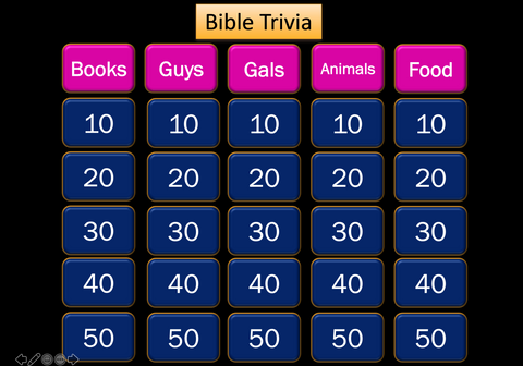 Bible Trivia PowerPoint Game