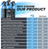 Flowgenix™ Grand Finale Breakthrough Detailing Spray
