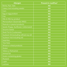 Allergen declaration for JustPea pea protein powder