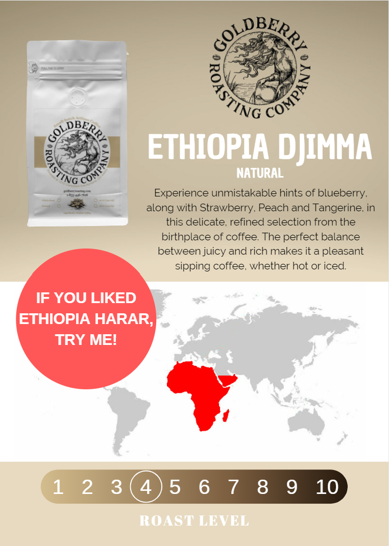 Wholesale - Ethiopia Djimma Natural