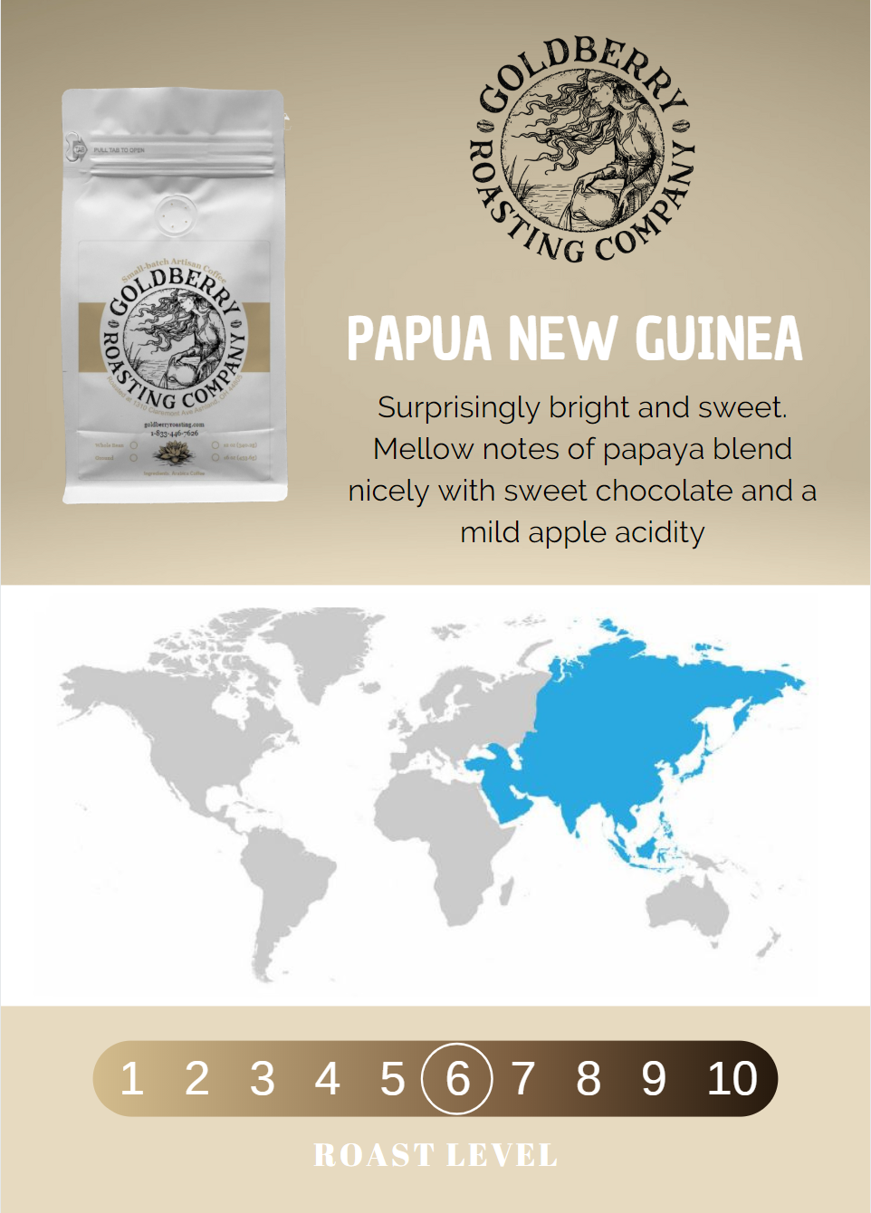 Wholesale - Papua New Guinea