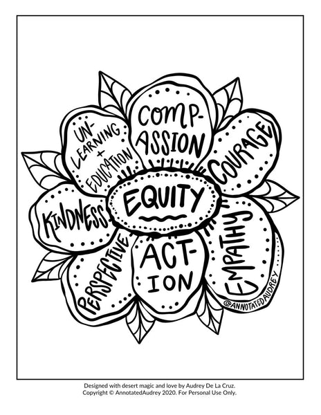 FREE Printable - Equity Flower