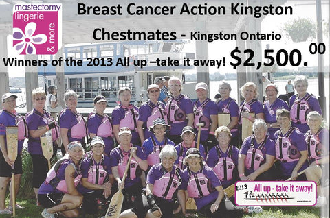 Breast Cancer Action Kingston Chestmates