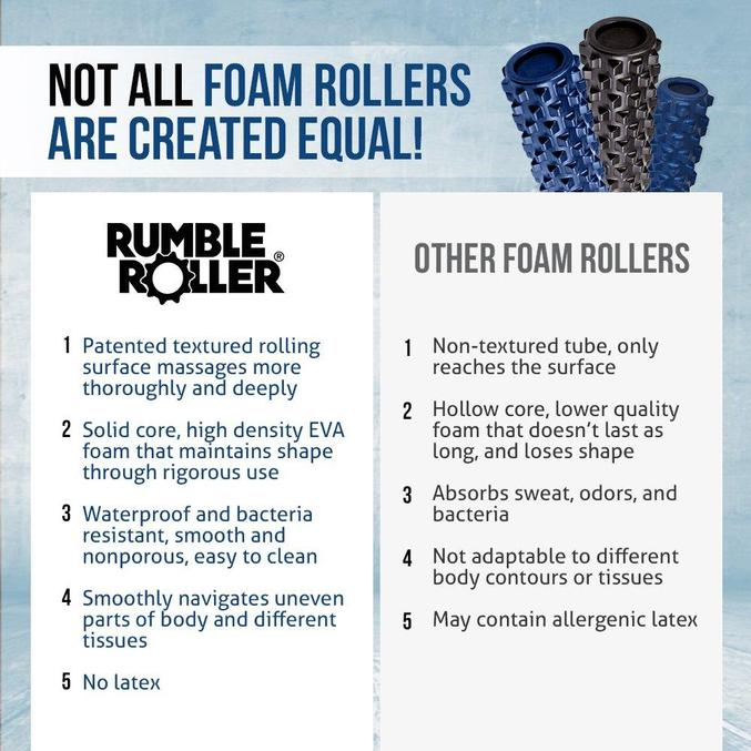 "Recovery Rumble Roller 12"" Compact Textured Foam Roller - Xtra Firm"