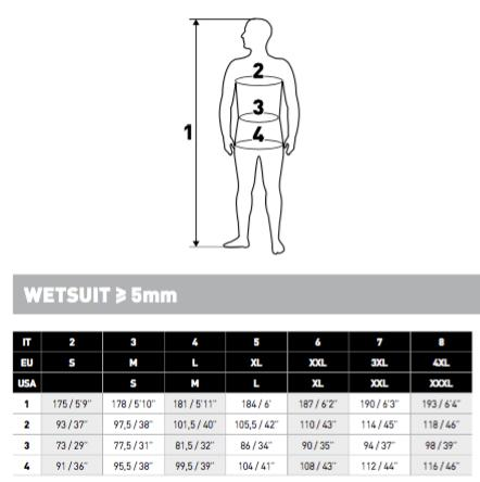 Dual (Longjohn only) 7mm Wetsuit