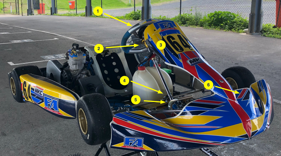 Understanding kart performance - Part 1
