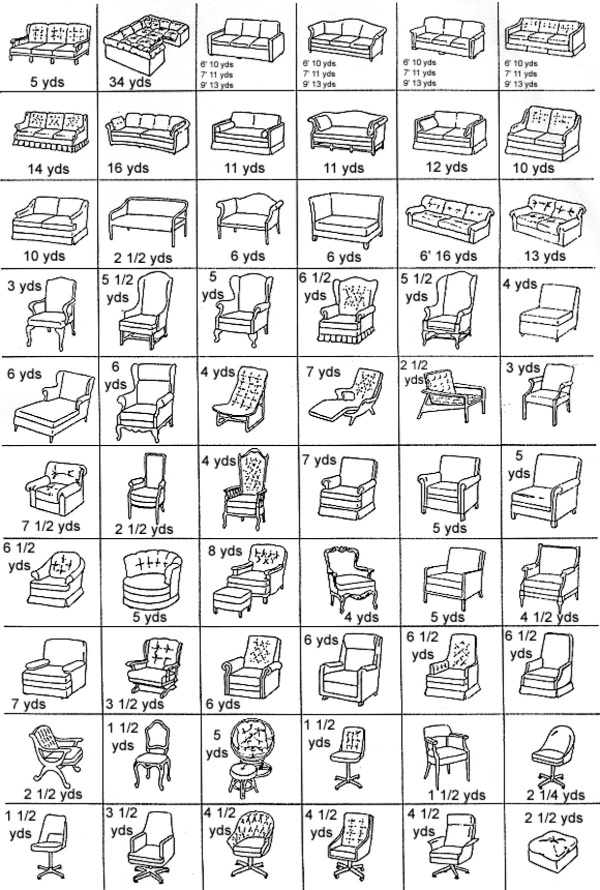 fabric estimator chart