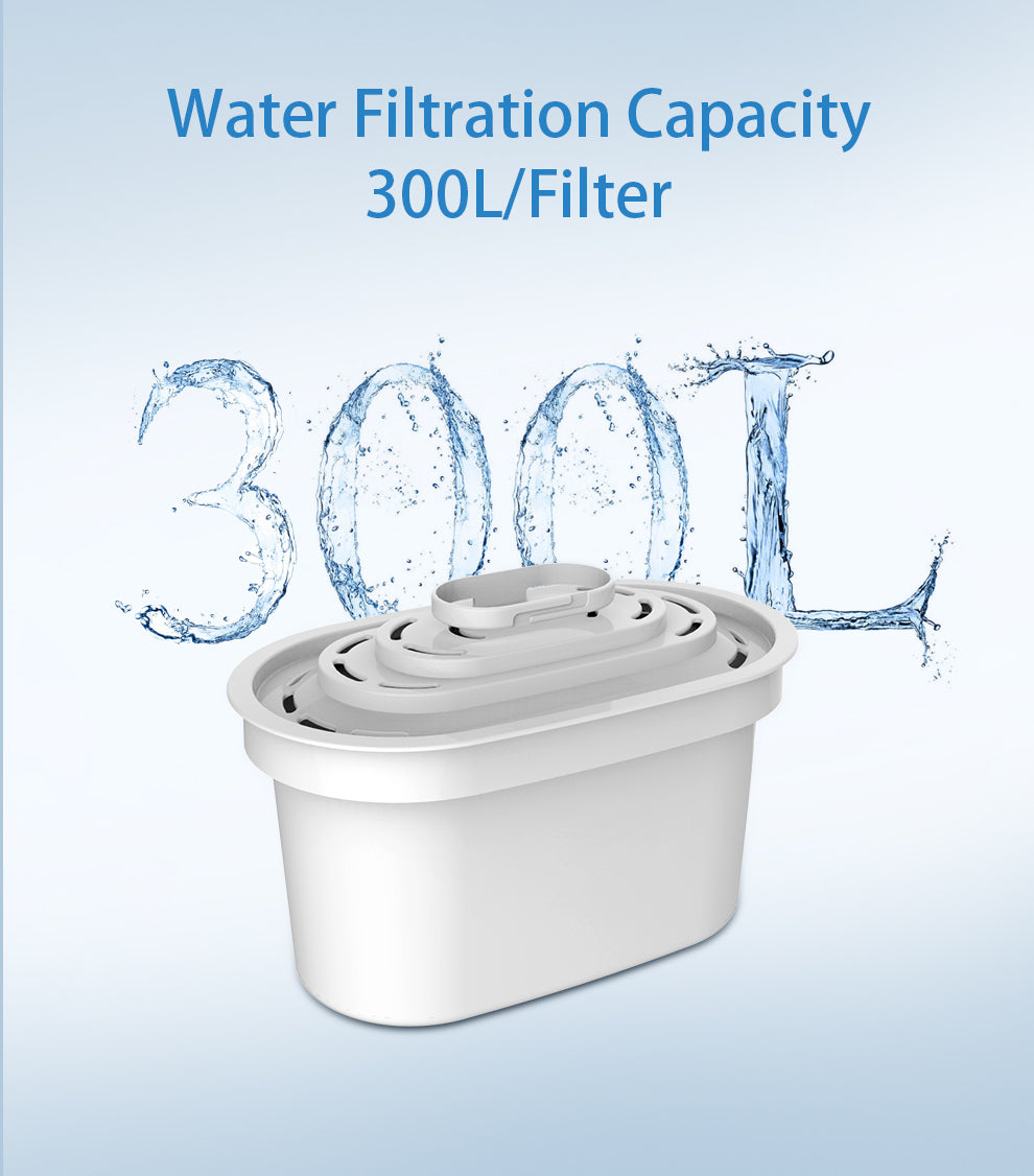 3-Pack Filters of Water Pitcher TD-2001