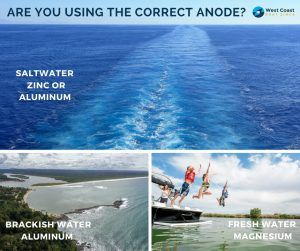 ANODE ACADEMY #5 - What can be done to stop galvanic corrosion - SALTWATER