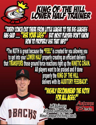 King of the Hill Pitching Trainer - MLB & D1's #1 Training Device - Maximum Velocity Sports