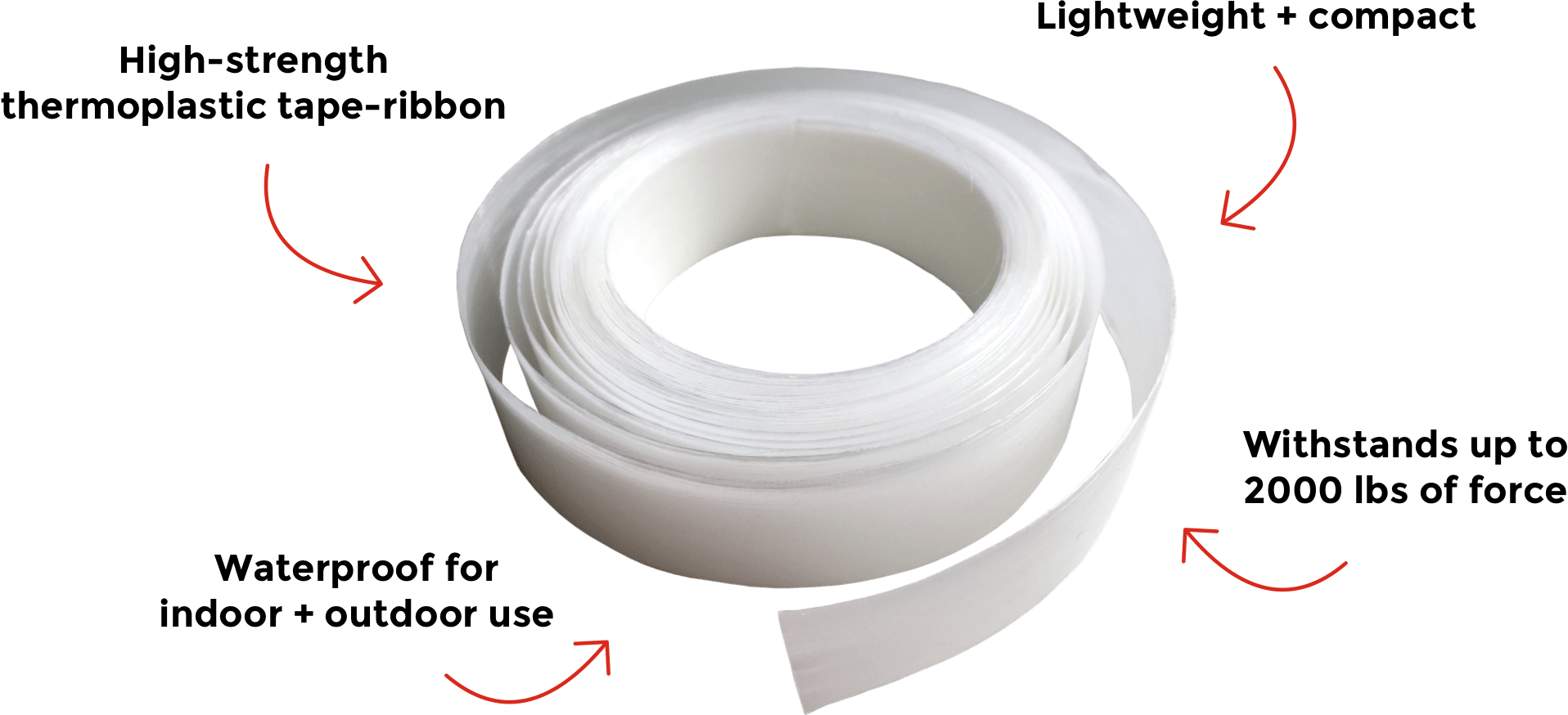 Forj Features: high-strength thermoplastic tape-ribbon, lightweight and compact, waterproof for indoor and outdoor use, and withstands up to 2000 lbs of force.