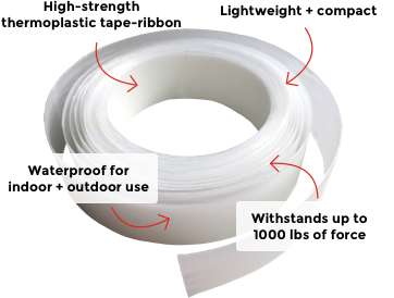 Forj Features: high-strength thermoplastic tape-ribbon, lightweight and compact, waterproof for indoor and outdoor use, and withstands up to 1000 lbs of force.