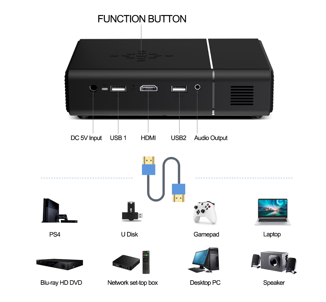 Toumei 3D Home Theater Projector K2 Structure