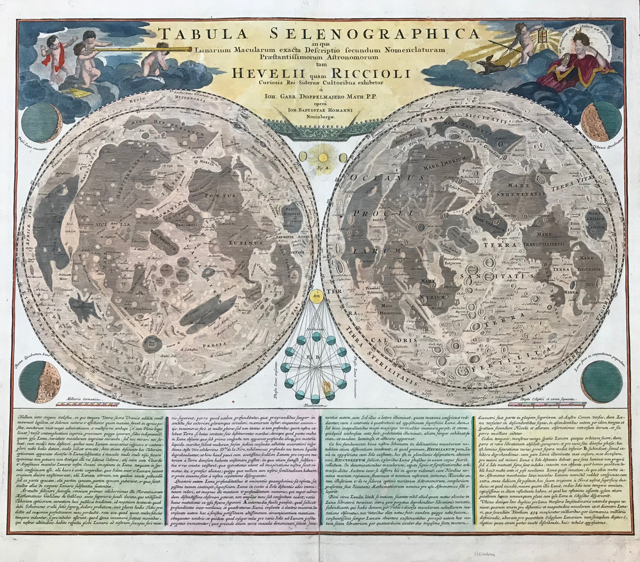"""Tabula Selenographica in qua Lunarium Macularum exacta Descriptio secundum Nomenclaturam Praestissimorum Astronomorum tam Hevelii quam Riccioli...  Copper engraving map by Johann Baptist Homann in Nuerenberg, ca 1707 after  Johann Gabriel Doppelmayer ( 1671-1750).  The two maps showng the surface of the moon are from models by Johannes Hevelius and Giovanni Battista Riccioli using their nomenclature."