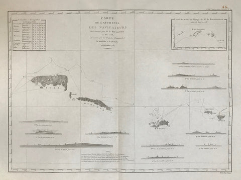 """Carte de l'Archipel des Navigateurs Decouvert par M. de Bougaiville en Mai 1768 et reconnue par les Fregates Francais la Boussole et L'Astolabe en Decembre 1787""  Copper etching by Bouclet. Paris, ca 1825  Island profiles are shown as well as an inset  First discovered by Dutch captain Reggeveen in 1722, the Samoa Islands were first mapped by Bougainville in 1768 and revisited and more delicately mapped during the Voyage of Captain Jean Francois de la Perouse in 1787. The archipelago"