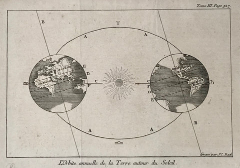 L'Orbit annuelle de la Terre autour du Soleil.  Copper engraving by Bach (Jakob Conrad Bach), ca 1770. Two vertical folds to fit book size. A few minimal spots.