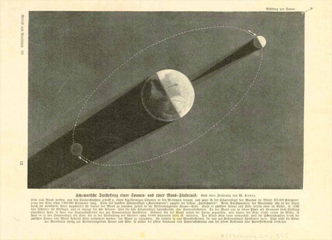 """Schematische Darstellung einer Sonnen und einer Mond Finsternis""  Wood engraving published 1905 showing a moon and sun eclipse. Reverse side has text  (in German) about astronomy."