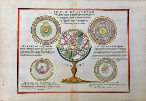 Copper etching ca 1750. Modern hand coloring.  This print shows the various historical name systems of the universe with illustrations, for instance, from Copernicus, Ptolomy and Ticho Brahé.