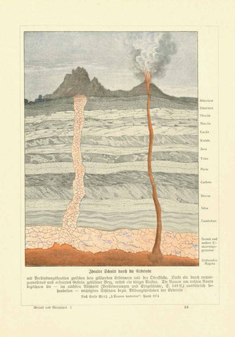 """Idealer Schnitt durch die Erdrinde""  Wood engraving printed in color ca 1900. On the reverse side is a photograph of the eruption of Vulcano (one of the Lipari Islands)."