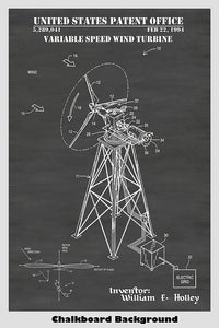 Variable Speed Wind Turbine Patent Print Art Poster