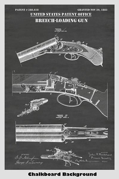 Breech Loading Shotgun Patent Poster