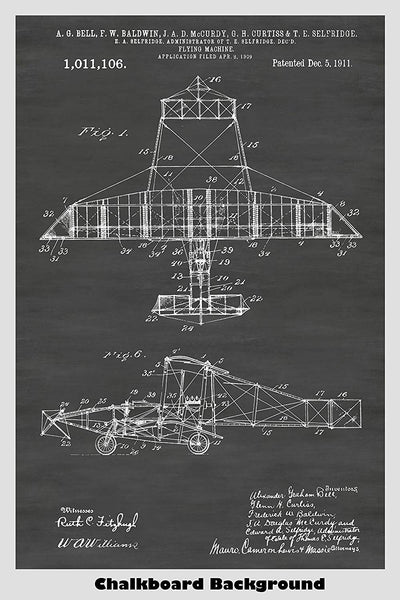 Patent Poster of Early 1900s Aircraft Design by Alexander Graham Bell