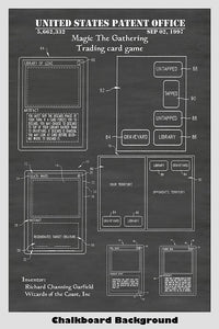 Magic The Gathering Patent Print Art Poster