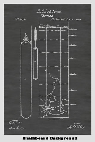 Victorial Era Oil Well Fracking Method Patent Print Art Poster