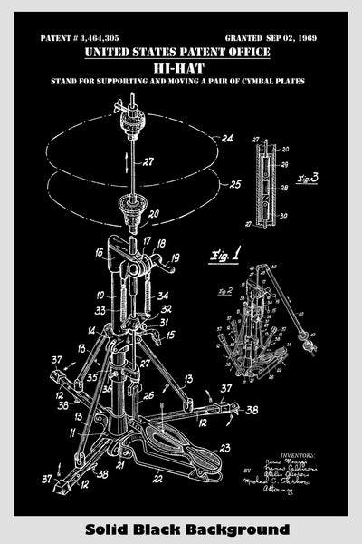 Hi-Hat Cymbals and Stand Patent Print Art Poster