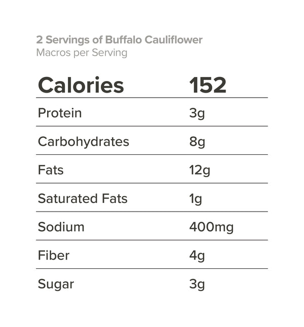 2 Servings of Buffalo Cauliflower