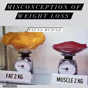 Misconception of weight loss. Are you losing fats or muscles?