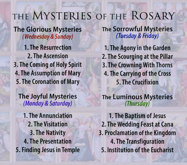 How To Pray The Rosary Pocket Guide - 15-Pack