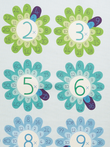 "ART TEATOWEL ""multiplication blue"""