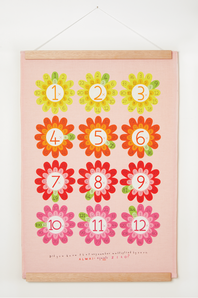 "WALL hanging ""kids multiplication pink"""
