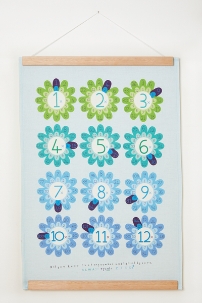 "WALL hanging ""kids multiplication blue"""