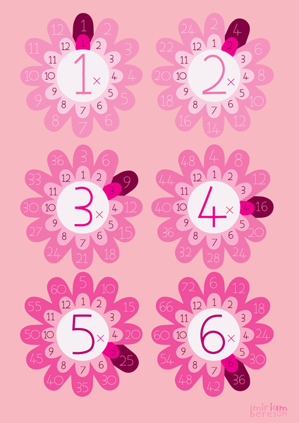 MULTIPLICATION 1-6 and 7 -12 pink            PDF DIGITAL download