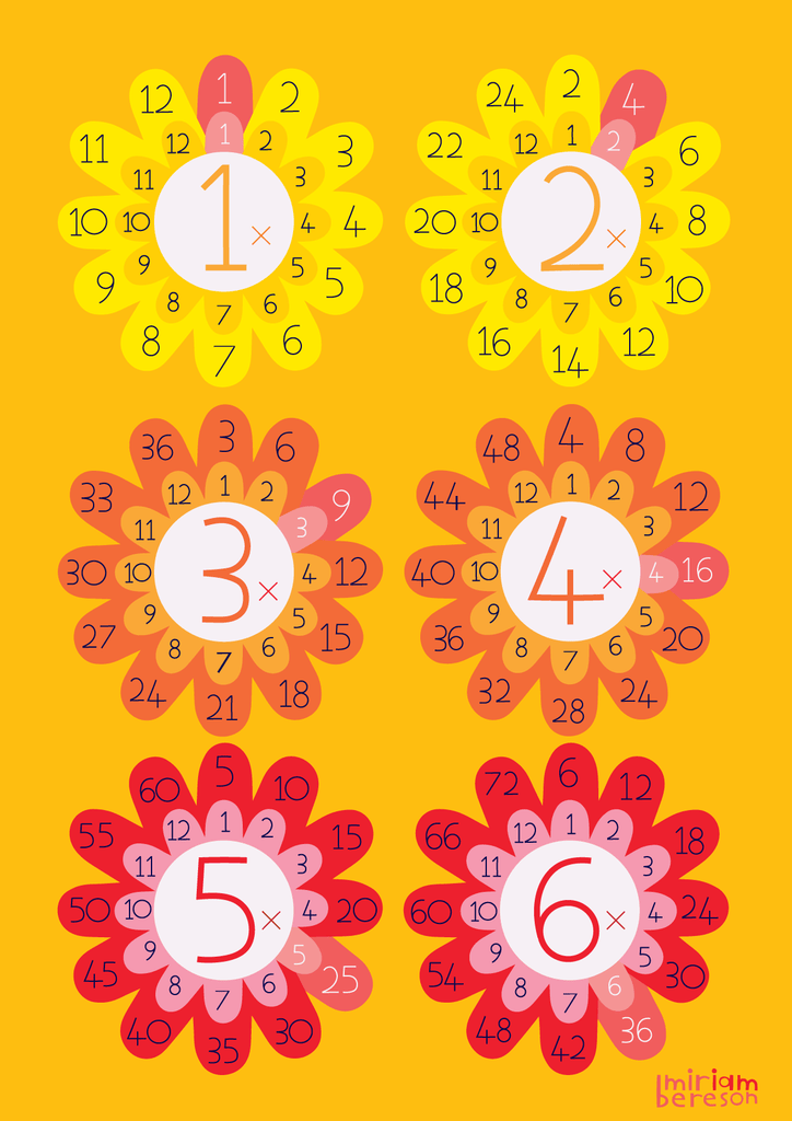 MULTIPLICATION 1-6 and 7-12 orange         PDF DIGITAL download