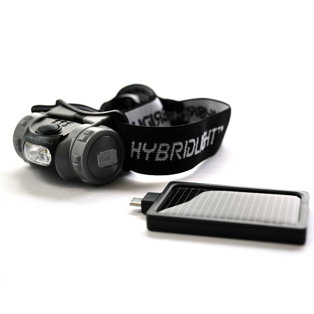 The Headlamp