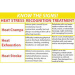 Know the Signs Heat Awareness Banner - #401427B