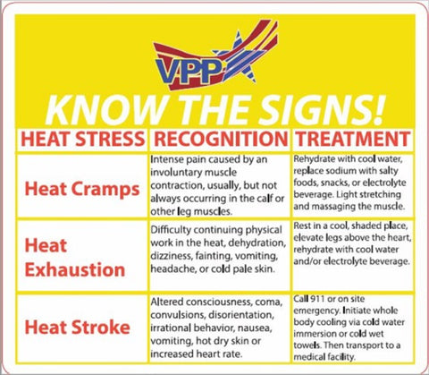 Heat Stress Kit - #402236