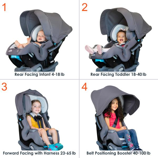 Baby Trend Cover Me™ 4-in-1 Convertible Car Seat - Desert Blue - Preggy Plus