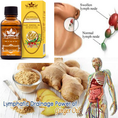 Plant Therapy Lymphatic Drainage Ginger Oil