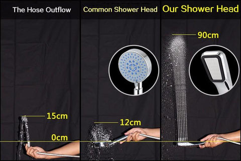 Water Saving Shower Head ABS With Chrome - Trendy Outdoor Deals Store